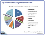 New Chart: What are the Top Barriers to Reducing Readmission Rates?