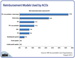 New Chart: Reimbursement Models Used by ACOs