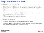 How BCBS Michigan Maps ICD-10 Codes