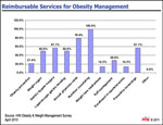 Reimbursable Services for Weight Management