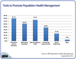 New Chart: Top 5 Tools to Promote Population Health Management