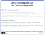 What Are Specialty Care Coordination Expectations?