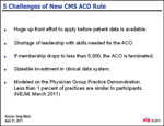 5 Challenges of New CMS ACO Rule