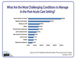 What Are the Most Challenging Conditions to Manage in the Post-Acute Care Setting?