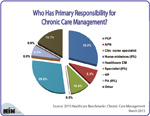 Who Has Primary Responsibility for Chronic Care Management?