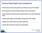 New Table: 6 Competencies of a Primary Clinical Health Coach