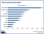 Who Conducts Home Visits?
