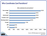 New Chart: Who Coordinates Care Transitions?