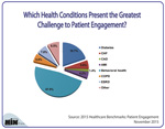 Which Health Conditions Present the Greatest Challenge to Patient Engagement?
