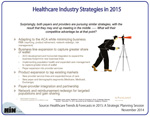 Healthcare Payor and Provider Strategies in 2015