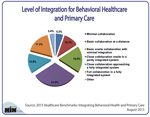 Level of Integration for Behavioral Health and Primary Care