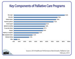 Key Components of Palliative Care Programs