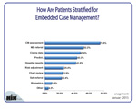 How Are Patients Stratified for Embedded Case Management?