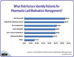 What Risk Factors Identify Patients for Pharmacist-Led Medication Management?