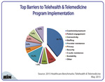 Top Barriers to Telehealth & Telemedicine Program Implementation