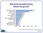 What Are the Top Health Coaching Health Behavior Change Tools?