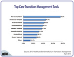 What Are the Top Care Transition Management Tools?