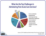 What Are the Top Challenges of Administering Post-Acute Care Services?