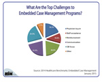 What Are the Top Challenges to Embedded Case Management Programs?