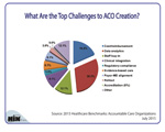 What Are the Top Challenges to ACO Creation?