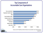 What Are the Top Components of ACOs?