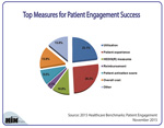 What Are The Top Measures of Patient Engagement Success?