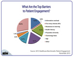 What Are the Top Barriers to Patient Engagement?