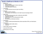 Trends to Monitor in 2013 in the Healthcare Industry