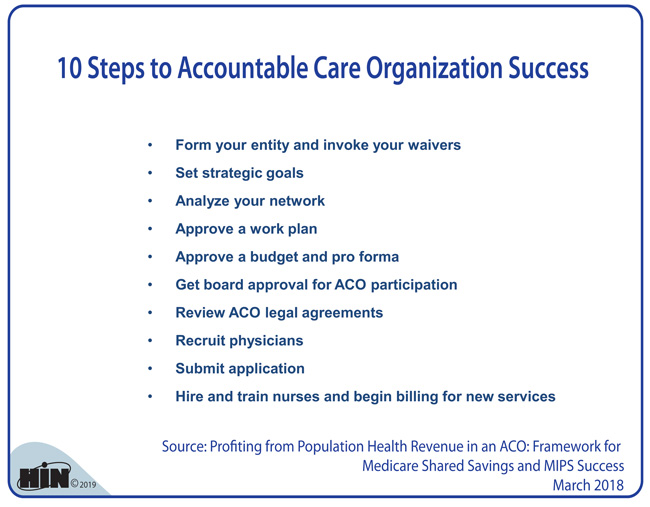 Healthcare Intelligence Network - 10 Steps to Accountable Care Organization Success