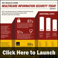 Healthcare Information Security