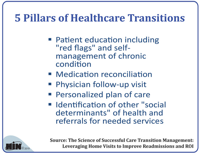 Healthcare Intelligence Network - 5 Pillars of Healthcare Transitions
