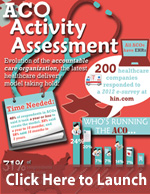 Infographic: ACO Activity Assessment