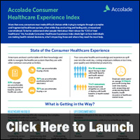 State of the Consumer Healthcare Experience