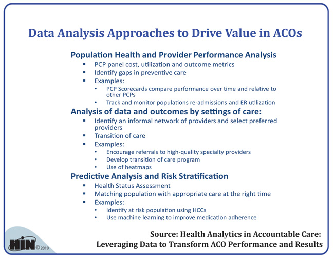 Healthcare Intelligence Network - Data Analysis Approaches to Drive Value in ACOs