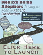 Infographic: Medical Home Adoption