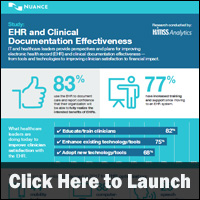EHR and Clinical Documentation Effectiveness