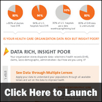 Is Your Healthcare Organization Data Rich But Insight Poor?
