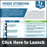 Patient Attribution Guide for Population-based Payment Models
