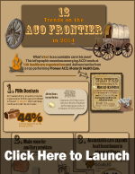 HINfographic: 12 Trends on the ACO Frontier in 2014