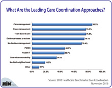 What Are the Leading Care Coordination Approaches?