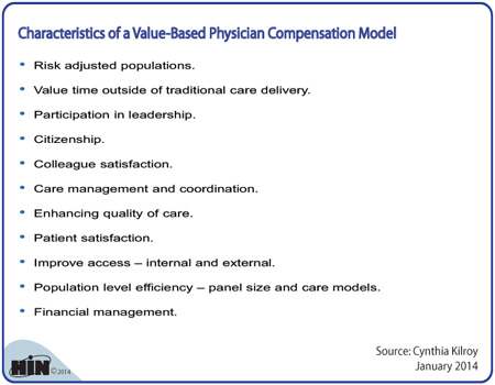 Healthcare Intelligence Network- Chart of the Week: Characteristics of a Value-Based Physician Compensation Model