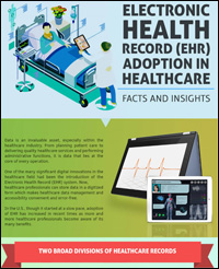 electronic health record « Healthcare Intelligence Network