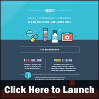 A Digital Prescription for Medication Adherence