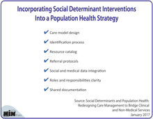 Incorporating Social Determinant Interventions Into a Population Health Strategy