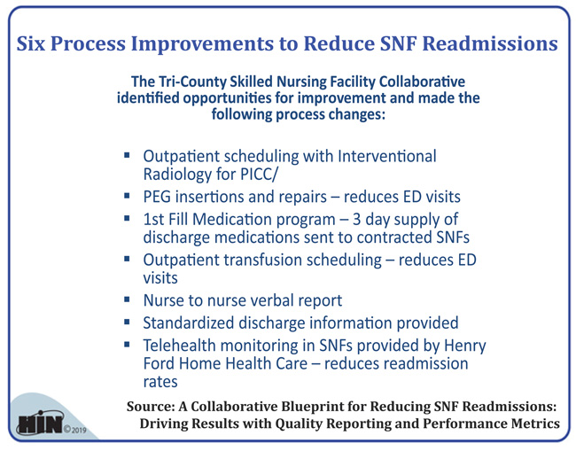 Healthcare Intelligence Network - Six Process Improvements to Reduce SNF Readmissions