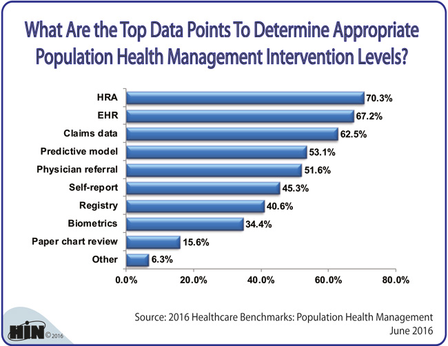 care of population essay Public health and aging: the median age of the world's population is increasing because of a the united states had the highest health-care spending.