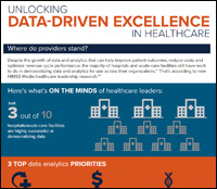 Data Analytics « Healthcare Intelligence Network
