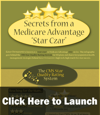 Secrets from a Medicare Advantage 'Star Czar'