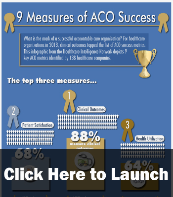 9 Measures of ACO Success