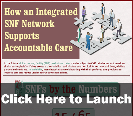How an Integrated SNF Network Supports Accountable Care